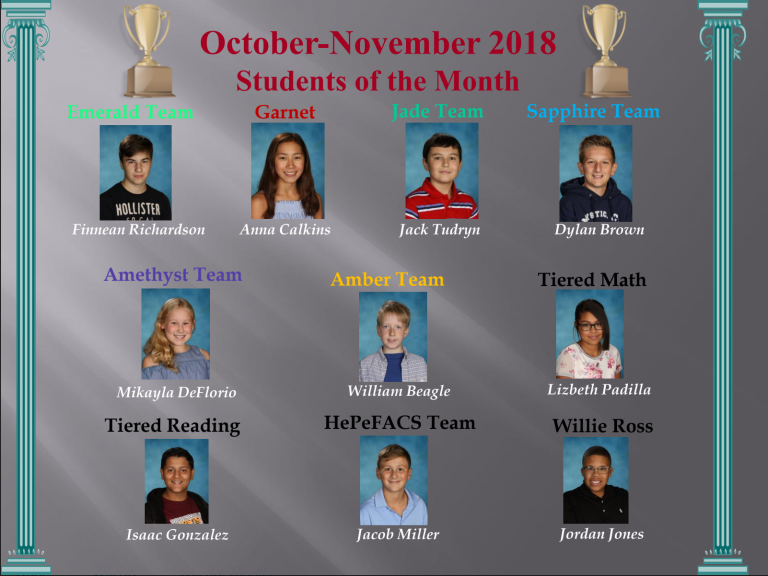 Congratulations to our most improved students of the month!
