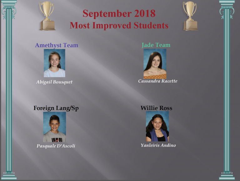 Congratulations to September's Most Improved Students of the Month!