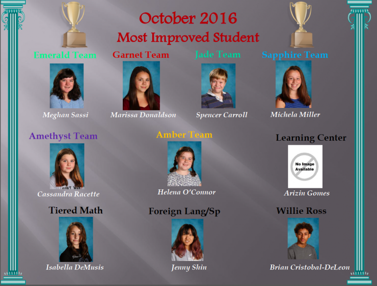 Congratulations to the most improved students for the month of October!