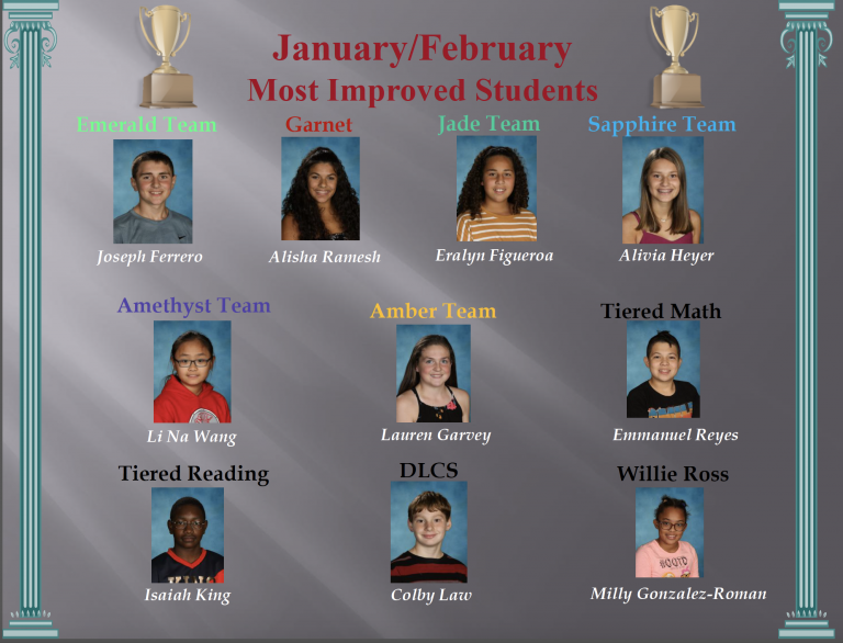Congratulations to our Students of the Month!