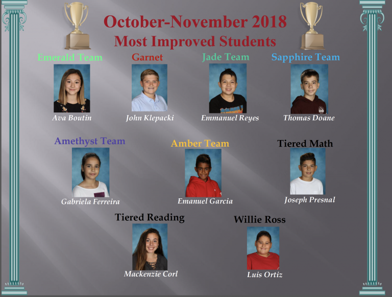 Congratulations to our most improvement students for the months of October-November!